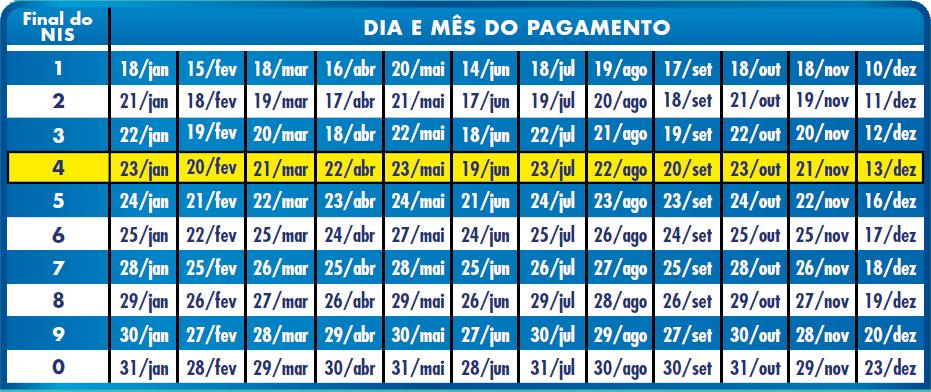 Calendario Bolsa Familia 2019 Final 9.Calendario De Pagamentos Do Bolsa Familia Para 2019 Ja Esta